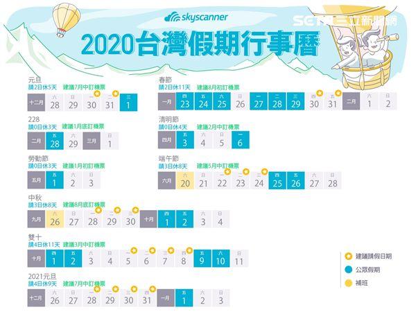 人事行政總處,2020年行事曆,旅遊,Skyscanner,2020連假,攻略