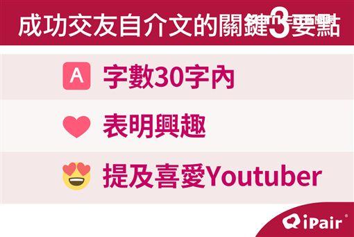 交友App,iPair,Youtuber,理科太太,HowHow,蔡阿嘎,呱吉