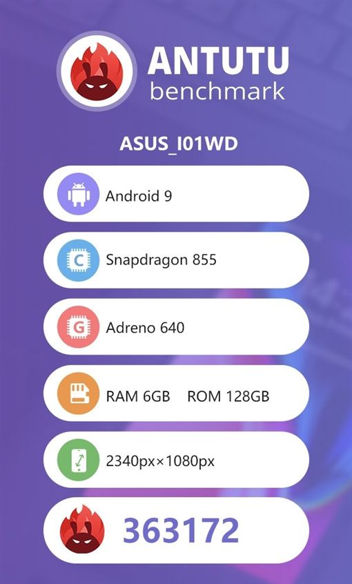 華碩,ASUS,旗艦,ZenFone 6,安兔兔圖/翻攝自安兔兔
