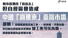 經濟部臉書發文(圖/翻攝自經濟部 臉書)
