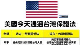 台灣保證法與台灣關係法比較(圖/翻攝自臉書專頁「打馬悍將粉絲團」)
