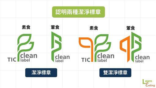 好食課,林世航,營養師,Clean Label潔淨標示