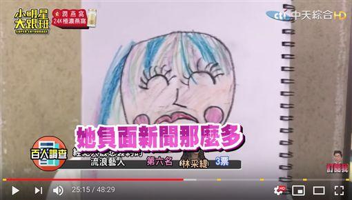 林采緹上《小明星大跟班》圖/翻攝自YouTube