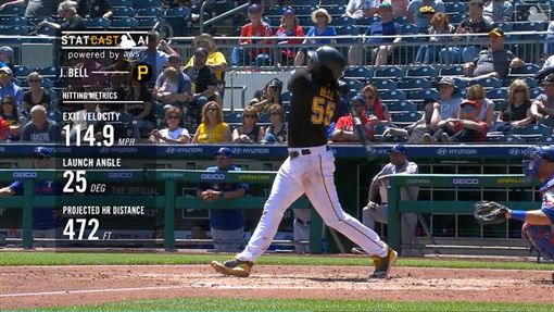 ▲貝爾(Josh Bell)擊出472英呎全壘打,飛進球場外的河裡。(圖/翻攝自MLB官網)
