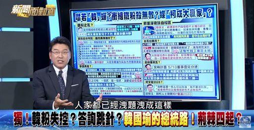 謝震武 翻攝新聞面對面YouTube