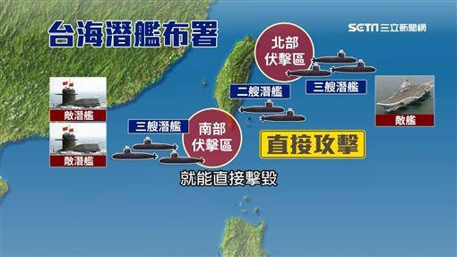 國造8潛艦如小蒼龍 鎮守水道阻中侵台