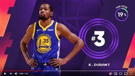 ▲杜蘭特(Kevin Durant)低級失誤糗登《俠客真烏龍》。(圖/翻攝自NBA on TNT)