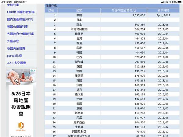 鴻海,郭台銘,國民黨,2020,謝金河,股市,市值,郭董,唱衰台灣