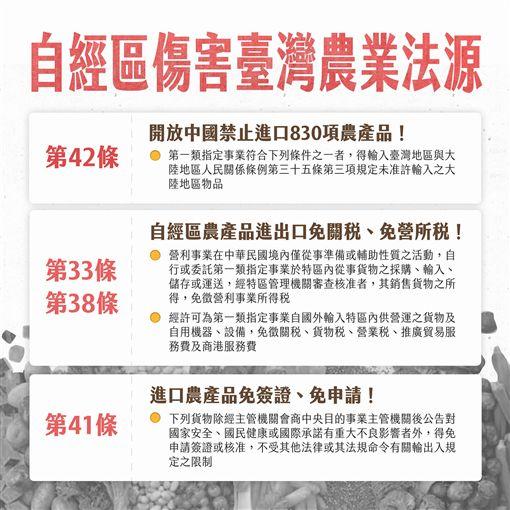 陳吉仲認為自經區將傷害台灣農業 圖/翻攝自陳吉仲臉書