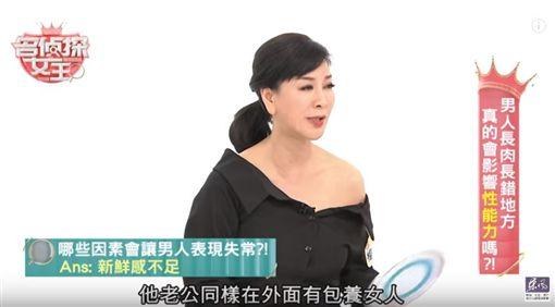 楊繡惠在節目《名偵探女王》分享,男性在床事NG 影片截圖