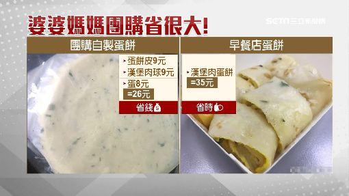 蛋餅皮僅賣9元 早餐也能吃得便宜