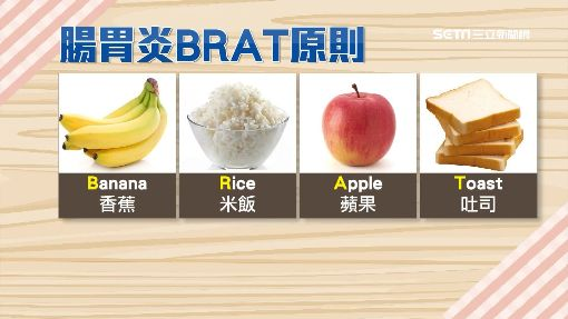 腸胃炎別只吃稀飯.吐司! 營養師:魚肉.香蕉都可