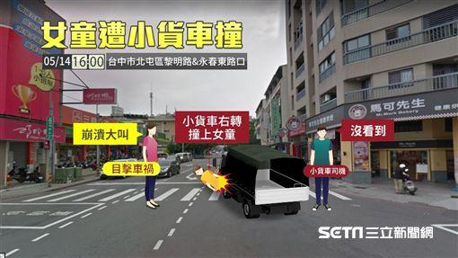 台中5歲女童遭貨車撞死/記者張展誌攝