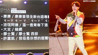 許富凱6度入圍台語男歌手:六六大順
