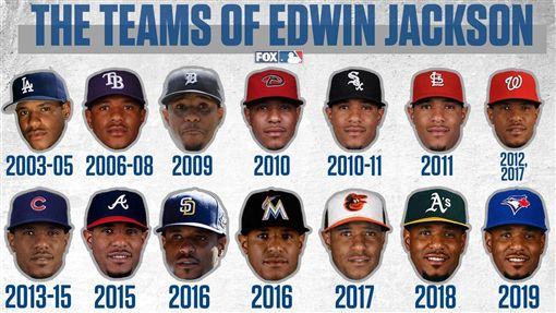▲傑克森(Edwin Jackson)17年效力14支大聯盟球隊。(圖/翻攝自推特)