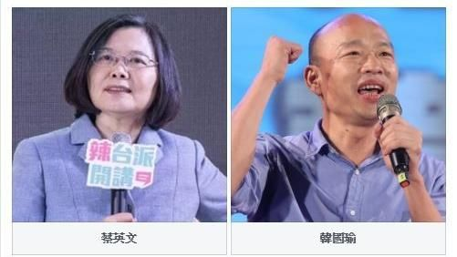 ▲Hssszn 讚新聞舉辦蔡英文、韓國瑜誰較能捍衛主權票選活動。(圖/翻攝自Hssszn 讚新聞臉書)