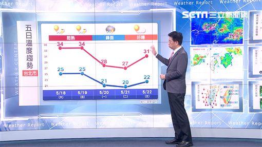 三立準氣象20190517