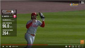 ▲哈波(Bryce Harper)右外野長傳本壘。(圖/翻攝自MLB Tonight Show)