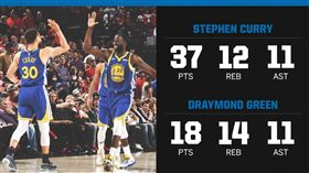NBA/史上唯一!綠咖哩同場大三元 NBA,季後賽,金州勇士,Stephen Curry,Draymond Green,大三元 翻攝自推特