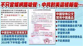 中國,大陸,中美貿易戰,反美,考多益,PTT 圖/翻攝自YouTube
