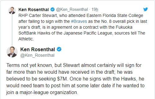 ▲羅森索(Ken Rosenthal)在推特爆料軟銀將以700萬美金簽下史都華。(圖/翻攝自推特)