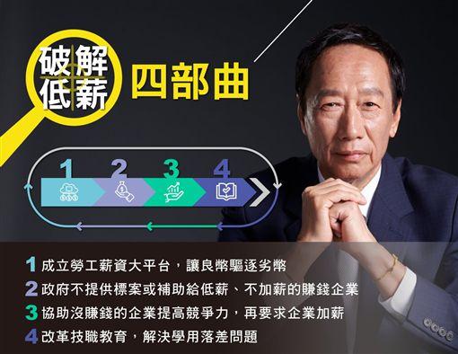 郭台銘臉書0522發文,臉書