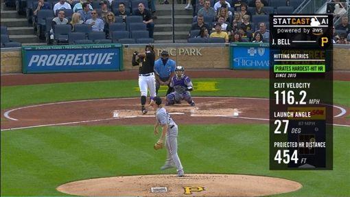 ▲海盜貝爾(Josh Bell)的全壘打飛行距離454英呎。(圖/翻攝自MLB官網)
