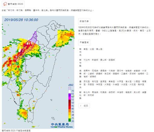 大雷雨,氣象局,大雷雨即時訊息