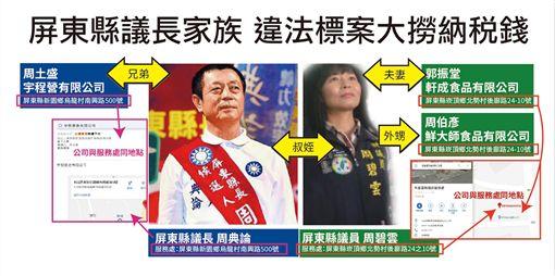 周典論,周碧雲 圖/翻攝自黃國昌臉書