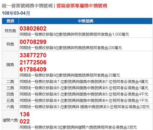 3、4月兩百萬特獎發票 史上最多張(圖/翻攝自財政部稅務入口網)