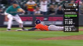 ▲太空人新秀史卓(Myles Straw)11秒跑出三壘安打。(圖/翻攝自MLB官網)