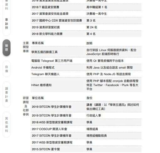 學測,交大,政大,備審資料(圖/翻攝自PTT)