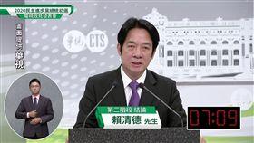 民進黨總統初選政見會,賴清德,結論
