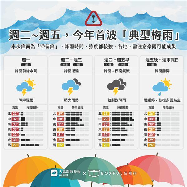 天氣,梅雨,天氣即時預報圖/翻攝臉書