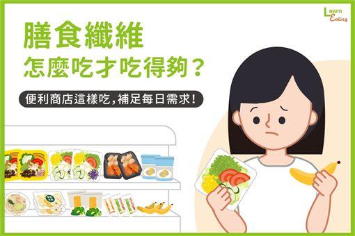 好食課,膳食纖維,營養師,超商,牛奶,楊哲雄圖/好食課官網