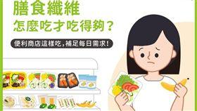 好食課,膳食纖維,營養師,超商,牛奶,楊哲雄 圖/好食課官網