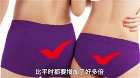 高考,紫內褲,指定贏,穿衣指南,電商熱銷