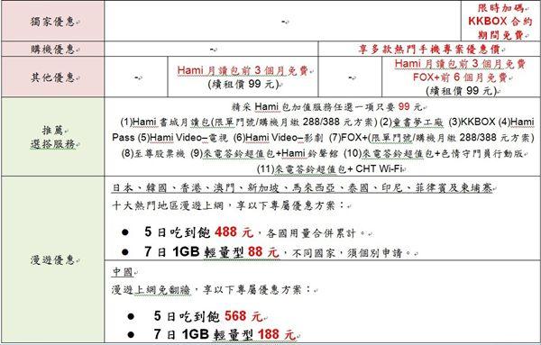 中華電,購機,加碼,月付488元+100元,吃到飽,中華電信,學生專案