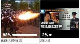 ▲《只是堵藍》票選港警形象,竟有98%認為是「鎮壓對人民開槍」(圖/翻攝《只是堵藍》臉書)