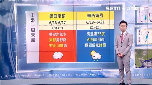 三立準氣象20190615