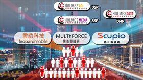 【HOLMES MEDIA福爾摩斯媒體管理平台】(SSP)除原有MULTIFORCE聯播網,並成功導入雪豹科技APP聯播網及酷比聯播網,透過多元流量的串接,讓數據平台(DMP)演算與運用價值再提升,將為廣告主提供更「廣」且「精」流量選擇。