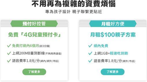 台灣大哥大,親子,4G兒童預付卡,免費