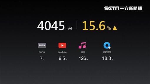realme,realme 3 Pro,Snapdragon 710,手機