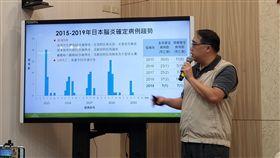 日本腦炎增至7例 高雄病例數全國最多疾病管制署疫情中心副主任郭宏偉18日表示,國內新增3例日本腦炎確定病例,至今1例死亡。今年日本腦炎病例共7例,其中4例在高雄,病例數全國最多。中央社記者陳偉婷攝 108年6月18日
