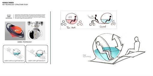 ▲能泡湯的未來概念車。(圖/翻攝網站)