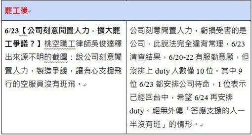 長榮,空服員,罷工,長榮罷工,桃園市空服員職業工會,桃空職工