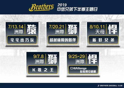 2019 中信兄弟下半季的主題日。(圖/中信提供)