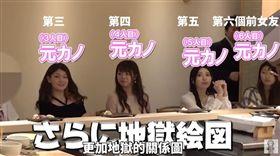 日本YouTuber拉斐爾被惡整。(圖/翻攝自 日本的拉斐爾中字官方頻道 YOUTUBE)