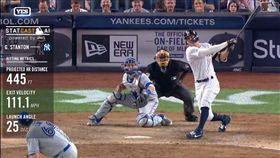 ▲『怪力男』史坦頓(Giancarlo Stanton)敲出傷後復出首轟。(圖/翻攝自MLB官網)