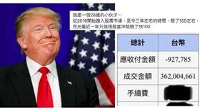 (圖/翻攝自網路、股市51區-即時討論聊天社臉書社團)